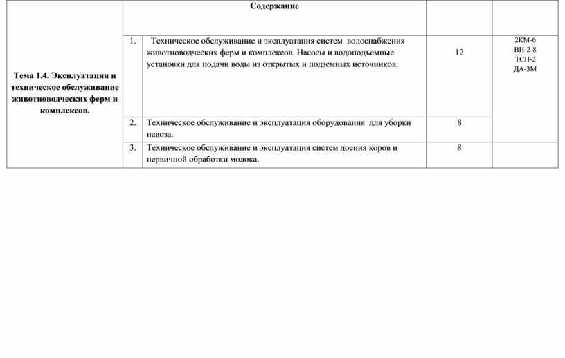 Тема 1.4. Эксплуатация и техническое обслуживание животноводческих ферм и комплексов