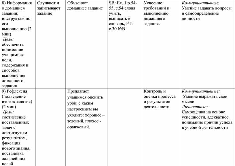 Информация о домашнем задании, инструктаж по его выполнению (2 мин)