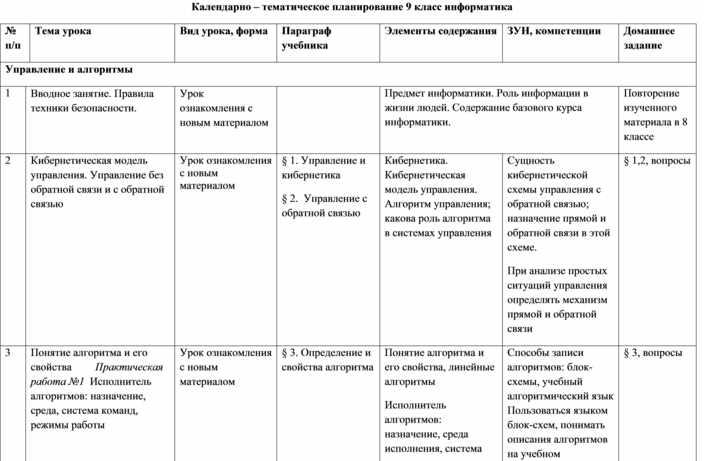 """Рабочая программа по курсу """"Информатика 7-9 класс"""" 2019-2021г"""