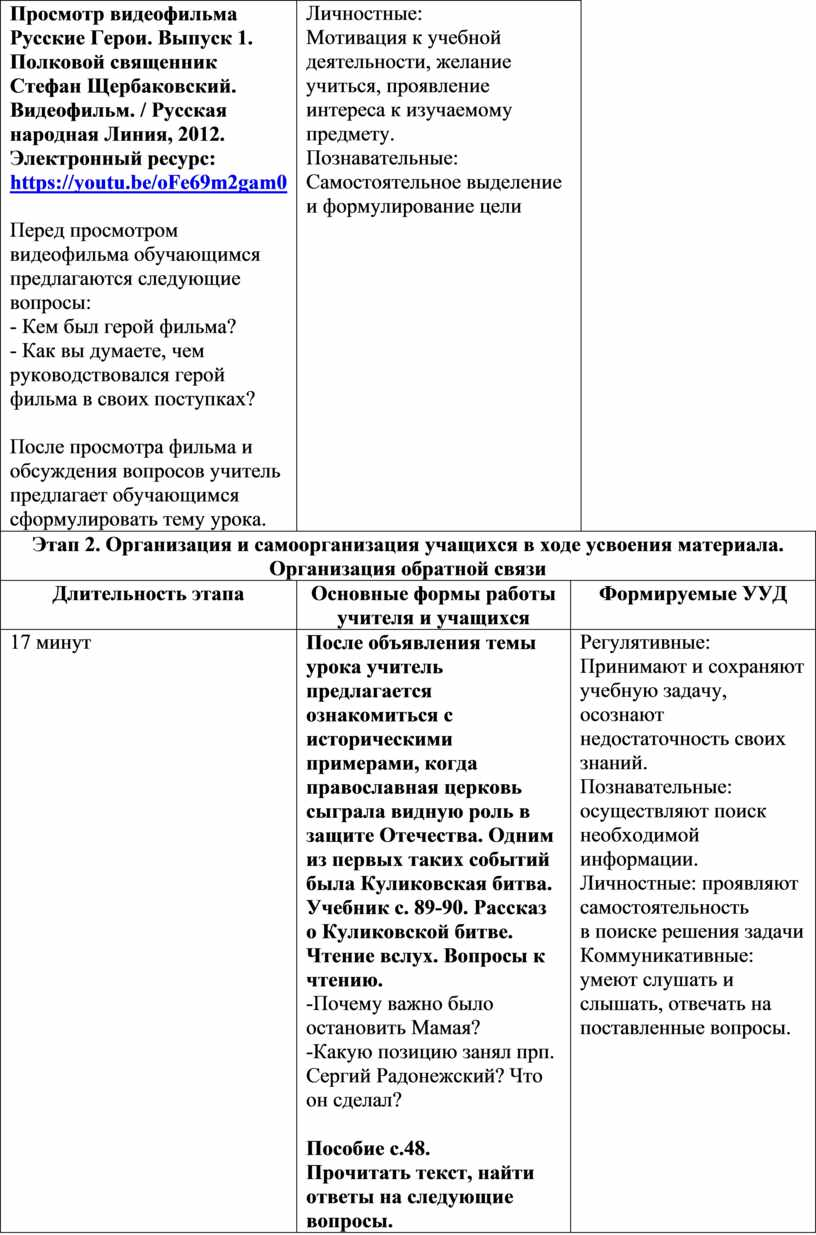 Просмотр видеофильма Русские