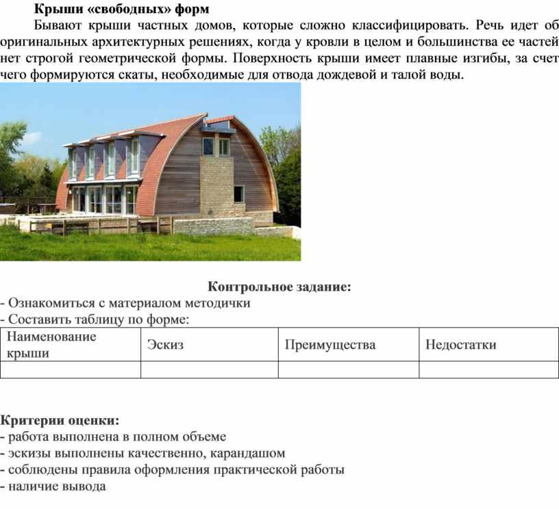 Крыши «свободных» форм Бывают крыши частных домов, которые сложно классифицировать