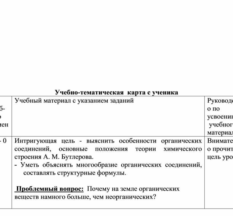 Учебно-тематическая карта с ученика №