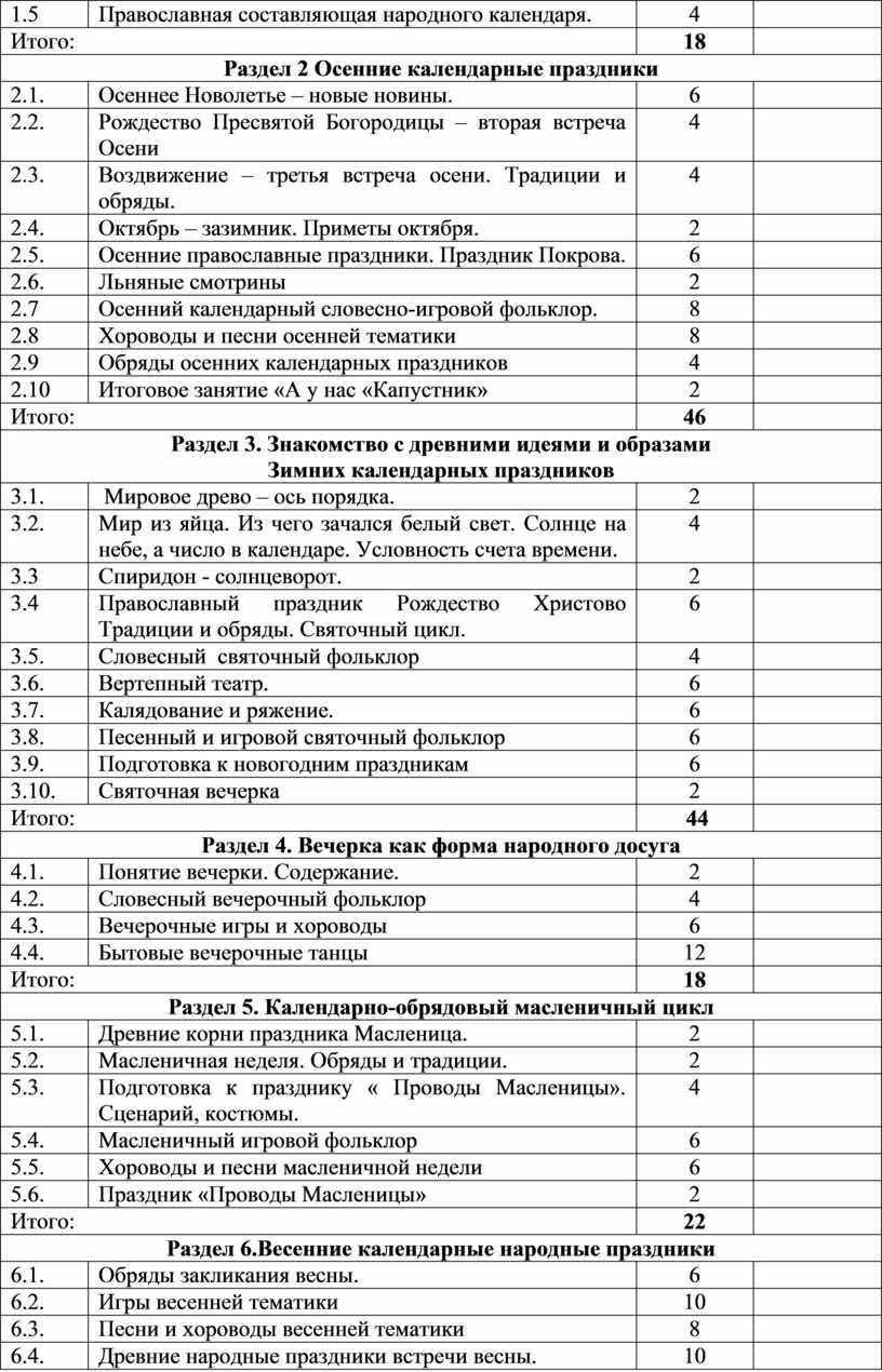 Православная составляющая народного календаря
