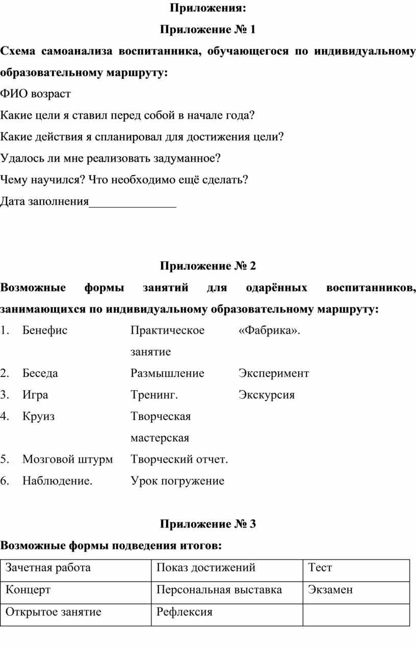 Приложения: Приложение № 1