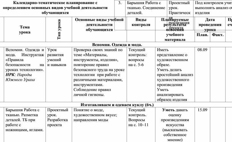 Календарно-тематическое планирование с определением основных видов учебной деятельности обучающихся № урока