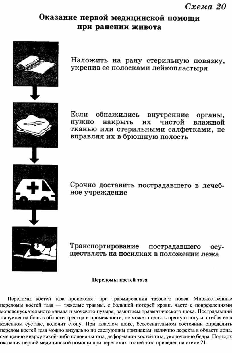 Переломы костей таза Переломы костей таза происходят при травмировании тазового пояса