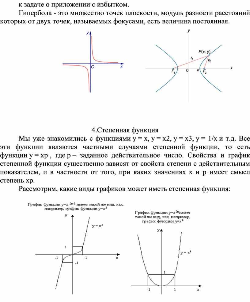 Гипербола - это множество точек плоскости, модуль разности расстояний которых от двух точек, называемых фокусами, есть величина постоянная