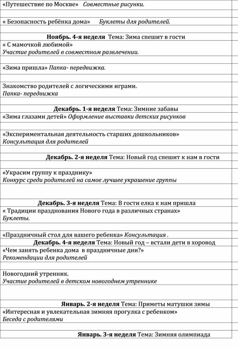 Путешествие по Москве» Совместные рисунки