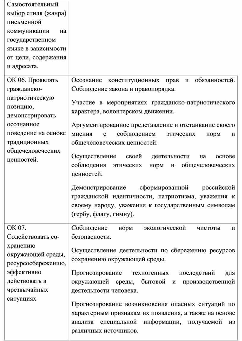 Самостоятельный выбор стиля (жанра) письменной коммуникации на государственном языке в зависимости от цели, содержания и адресата