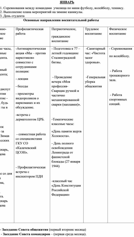 ЯНВАРЬ 1. Соревнования между командами училища по мини футболу, волейболу, теннису