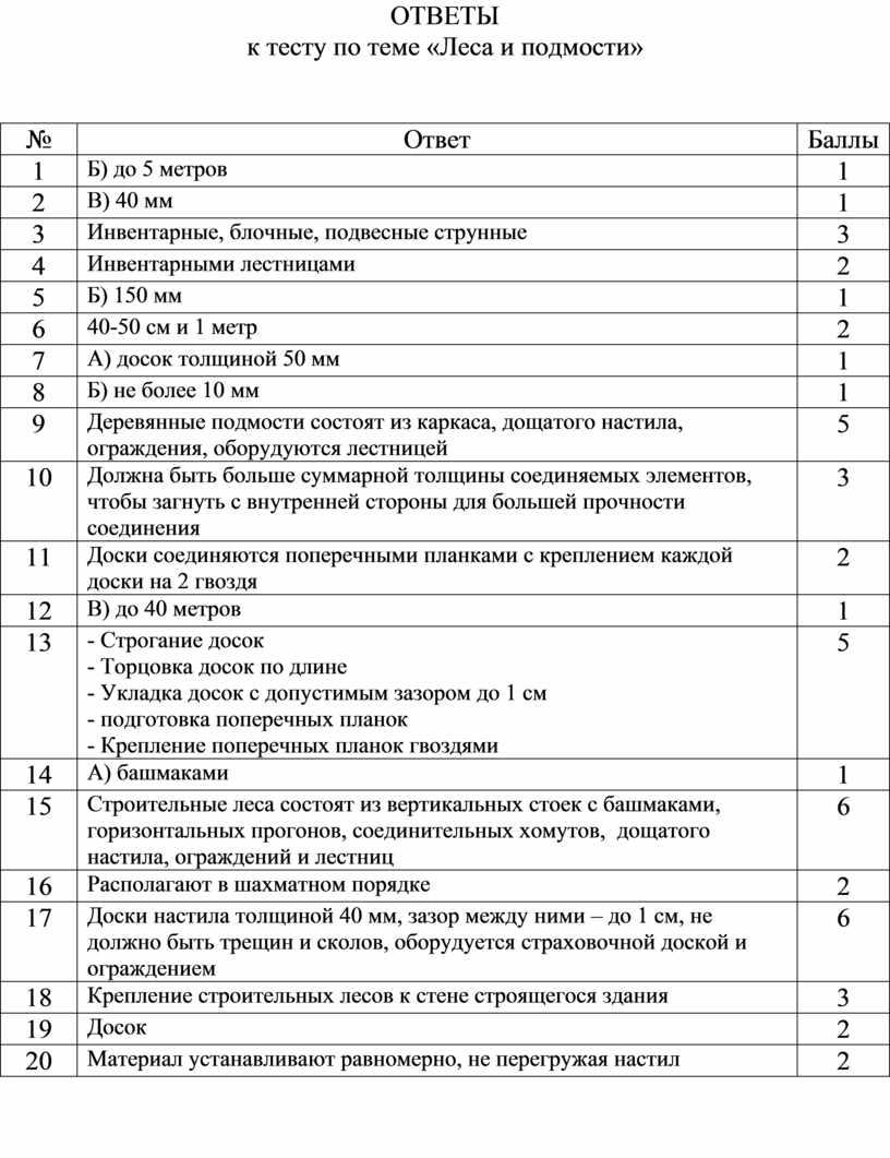 ОТВЕТЫ к тесту по теме «Леса и подмости» №