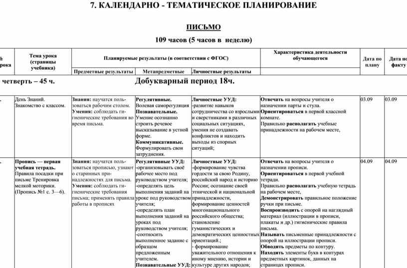 КАЛЕНДАРНО - ТЕМАТИЧЕСКОЕ ПЛАНИРОВАНИЕ