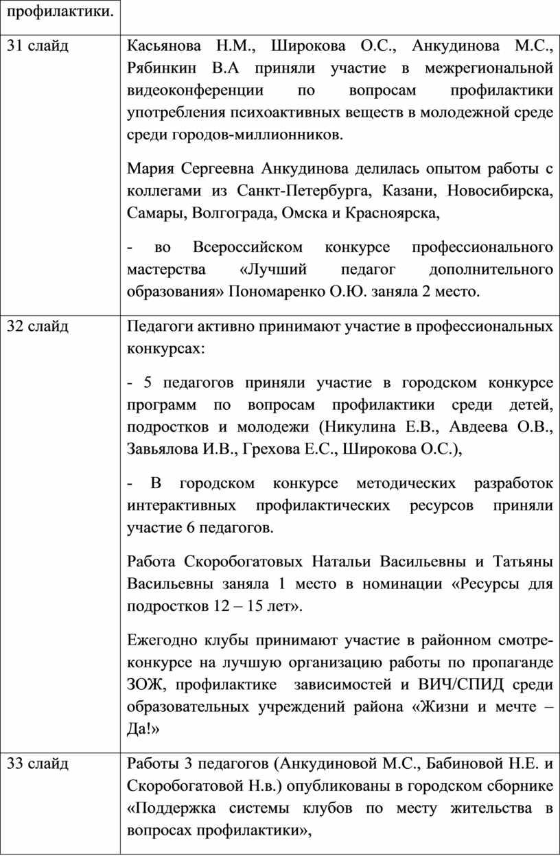 Касьянова Н.М., Широкова О.С