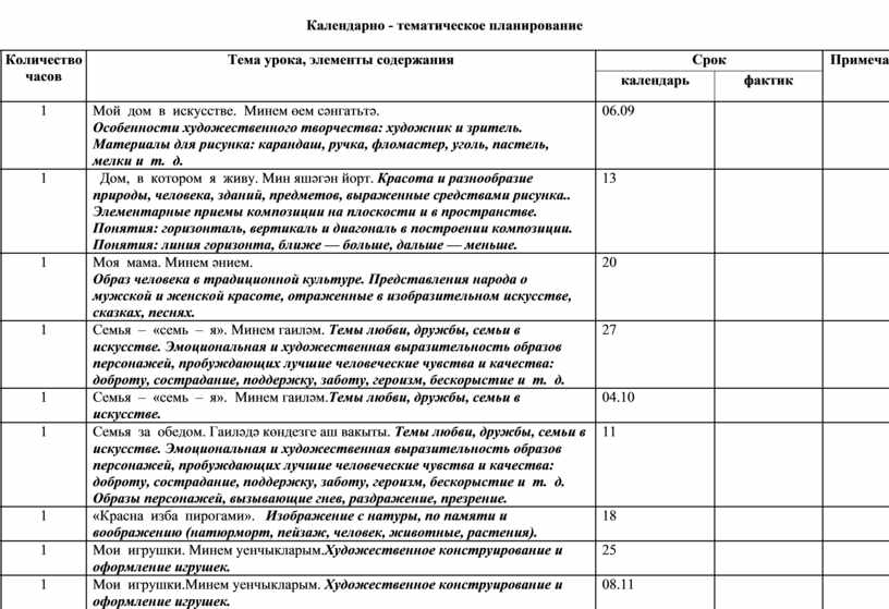 Календарно - тематическое планирование №