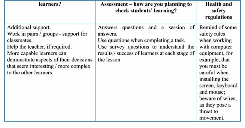 Assessment – how are you planning to check students' learning ?