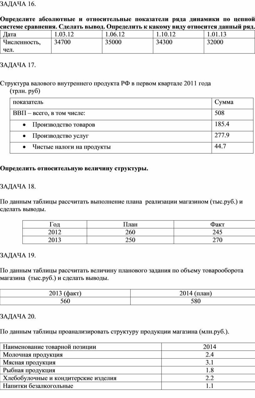 ЗАДАЧА 16. Определите абсолютные и относительные показатели ряда динамики по цепной системе сравнения