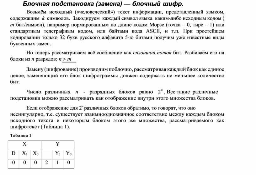 Блочная подстановка (замена) — блочный шифр
