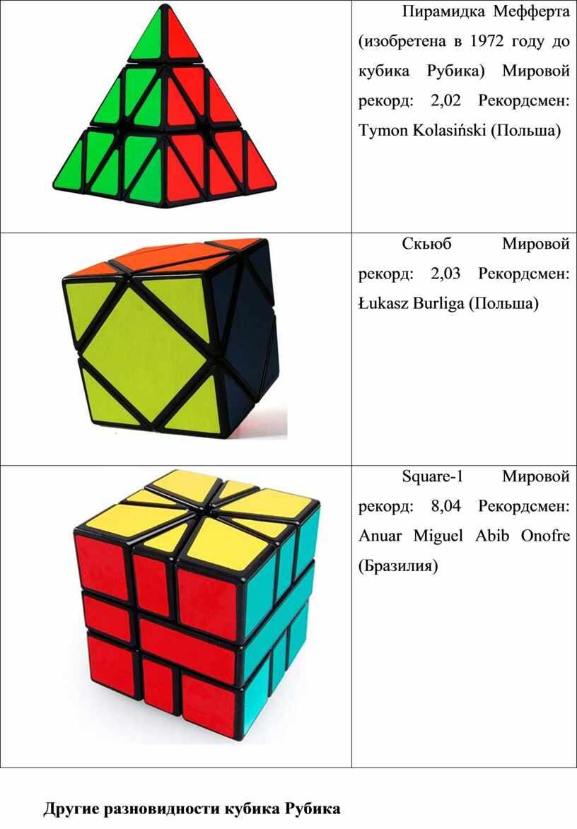 Пирамидка Мефферта (изобретена в 1972 году до кубика
