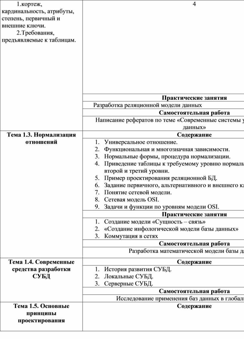 Требования, предъявляемые к таблицам