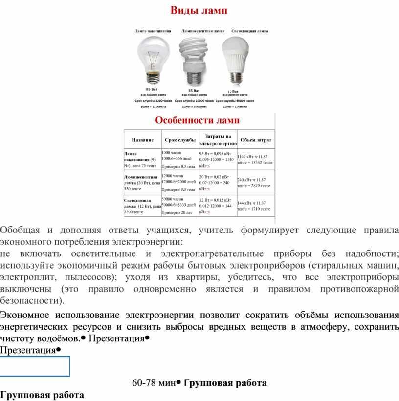 Обобщая и дополняя ответы учащихся, учитель формулирует следующие правила экономного потребления электроэнергии: · не включать осветительные и электронагревательные приборы без надобности; используйте экономичный режим работы…
