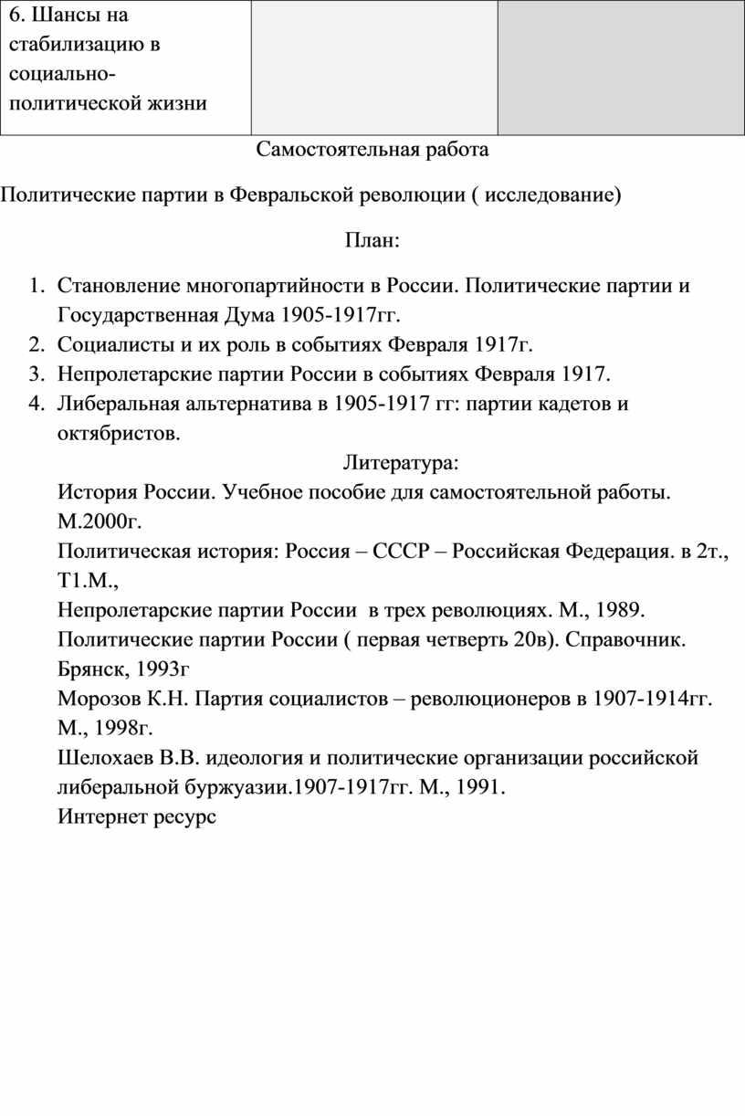 россия в первой мировой войне: фронт и тыл курсовая работа
