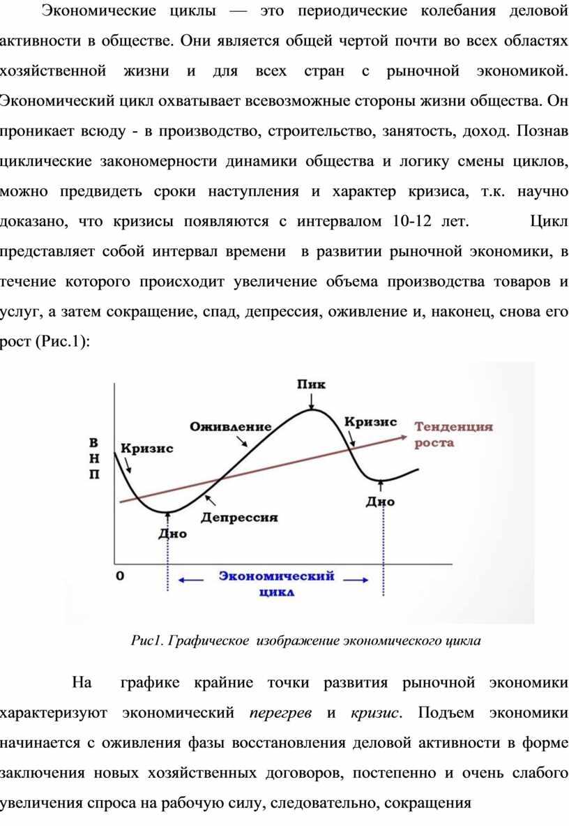 Экономические циклы — это периодические колебания деловой активности в обществе