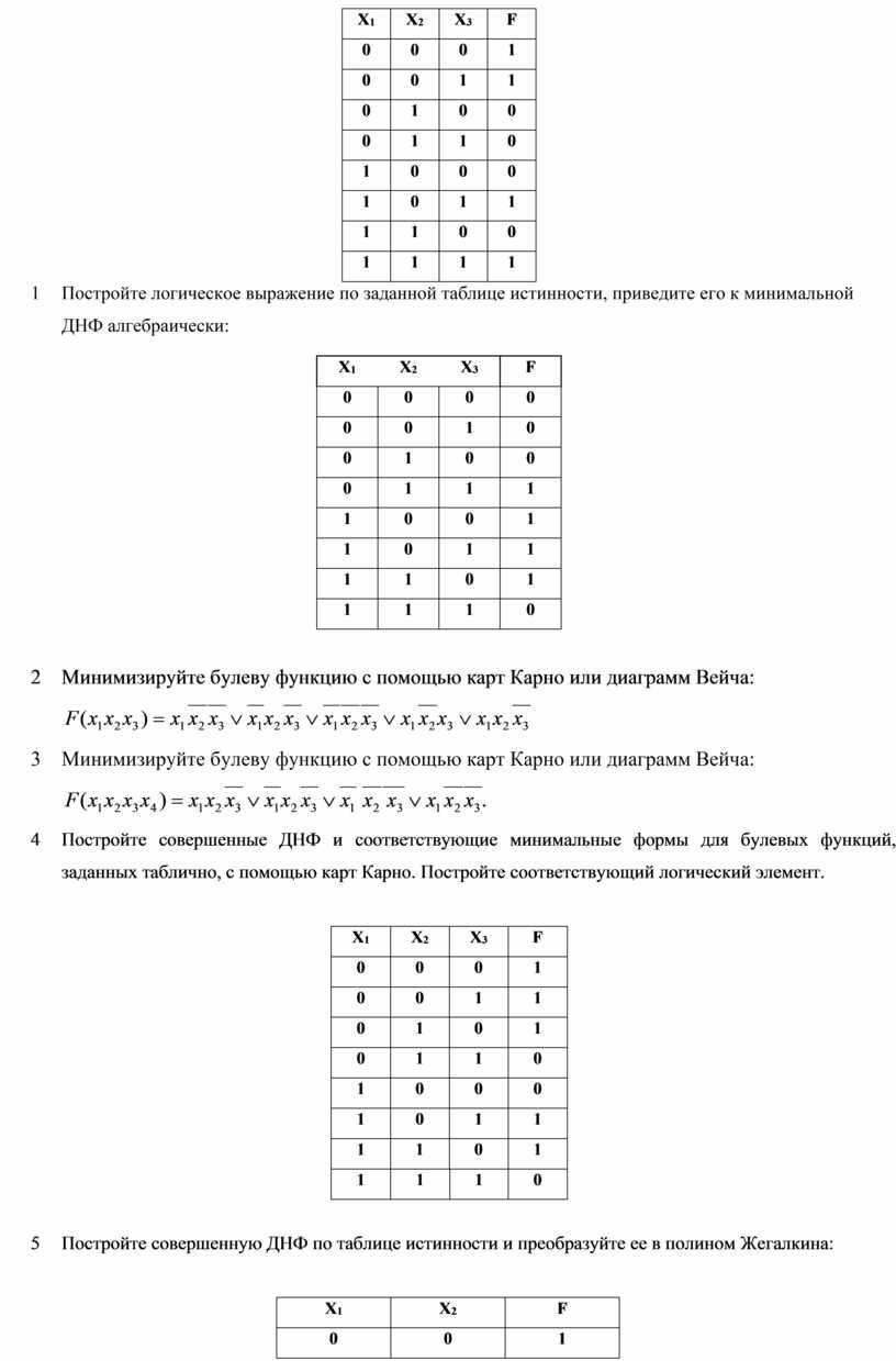 X 1 X 2 X 3 F 0 0 0 1 0 0 1 1 0 1 0 0 0 1 1 0 1 0…