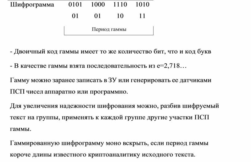Шифрограмма 010101 100001 111010 101011 -
