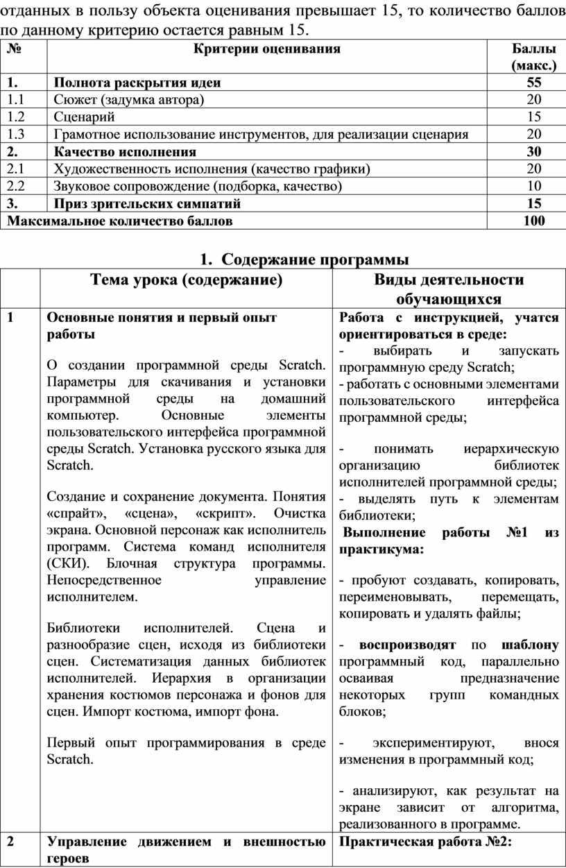 Критерии оценивания Баллы (макс