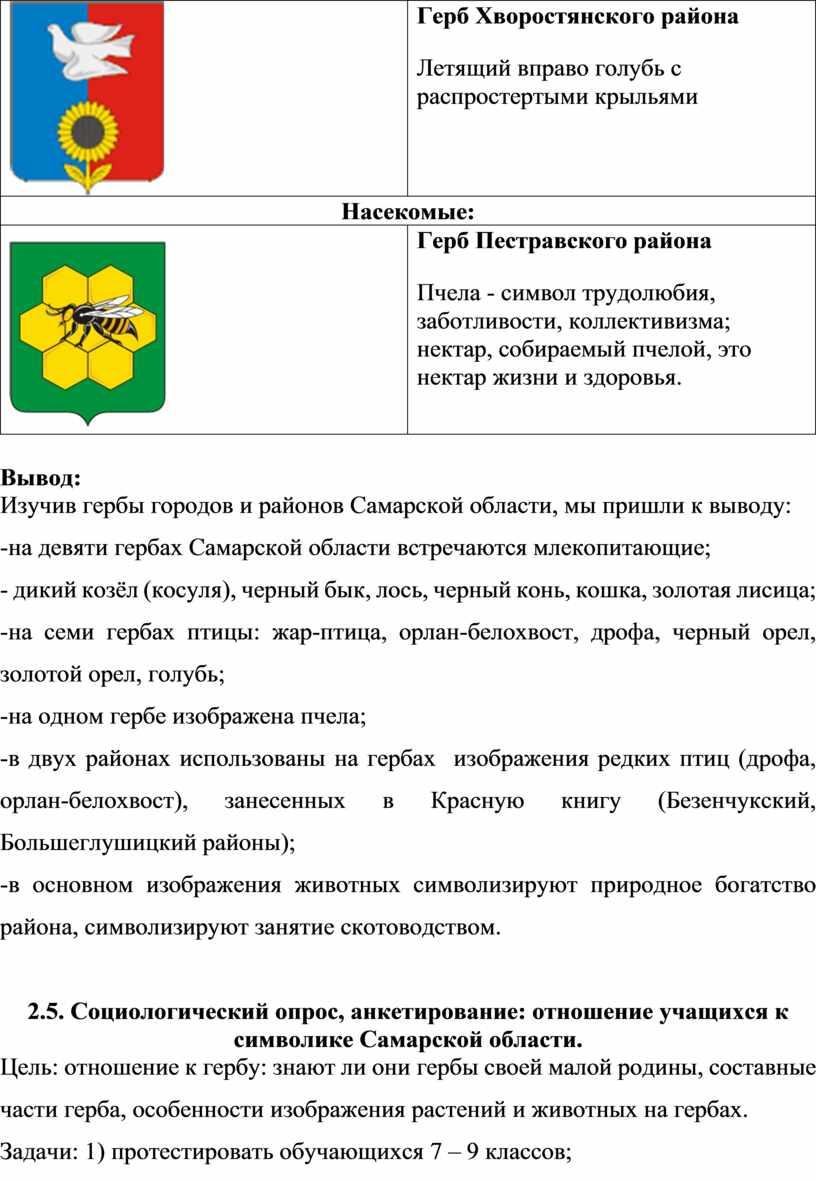 Герб Хворостянского района