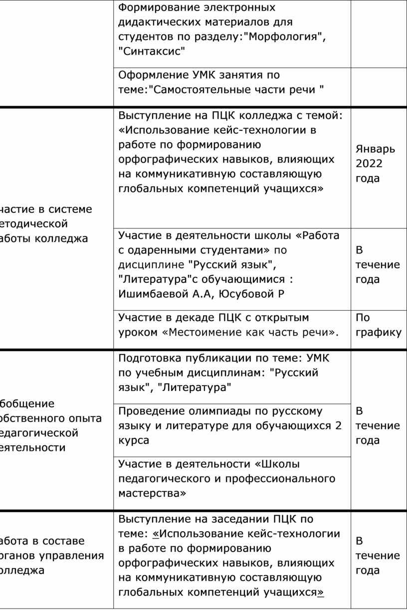 """Формирование электронных дидактических материалов для студентов по разделу:""""Морфология"""", """"Синтаксис"""""""