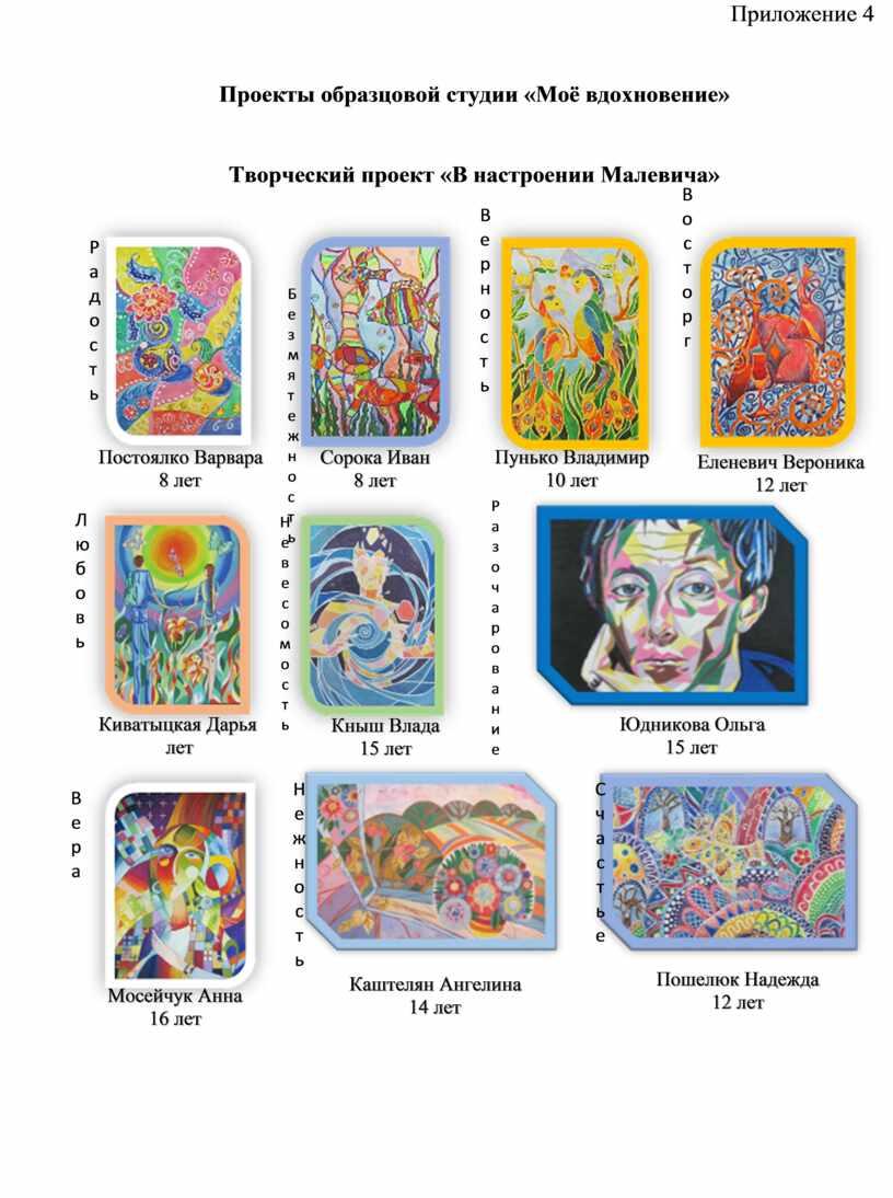 Приложение 4 Проекты образцовой студии «Моё вдохновение»