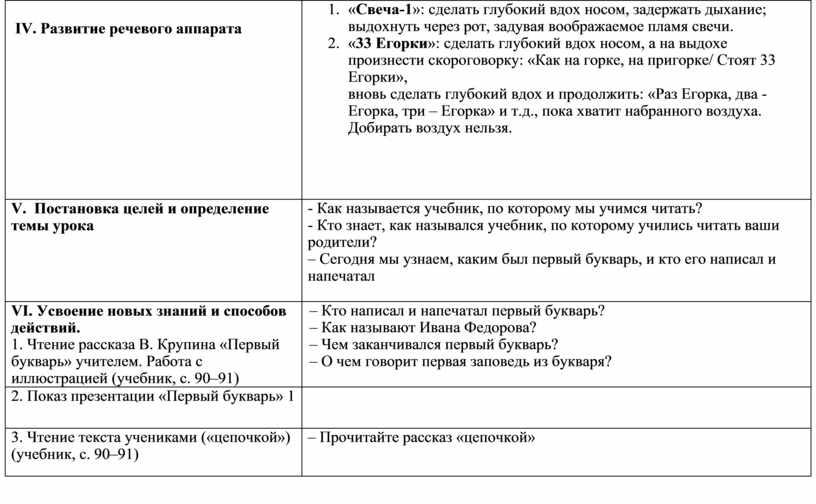 IV. Развитие речевого аппарата 1