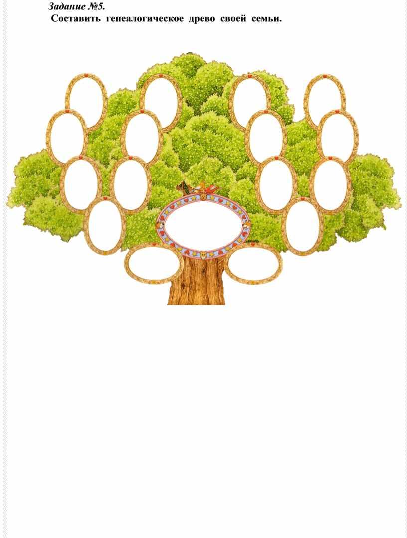 Задание №5. Составить генеалогическое древо своей семьи
