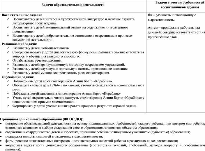 """Конструкт по заучиванию стихотворения Агнии Барто """"Кораблик"""""""