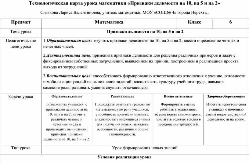 Технологическая карта урока математики «Признаки делимости на 10, на 5 и на 2»