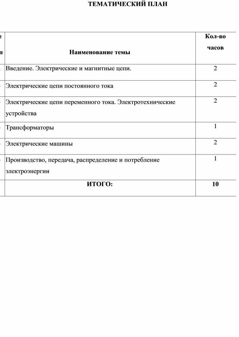Тематический план № п/п