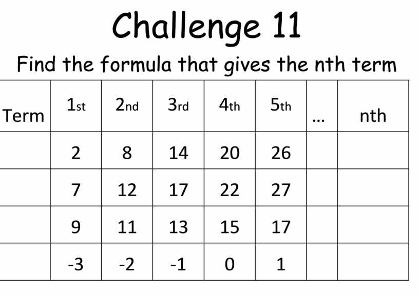 Challenge 11 Find the formula that gives the nth term