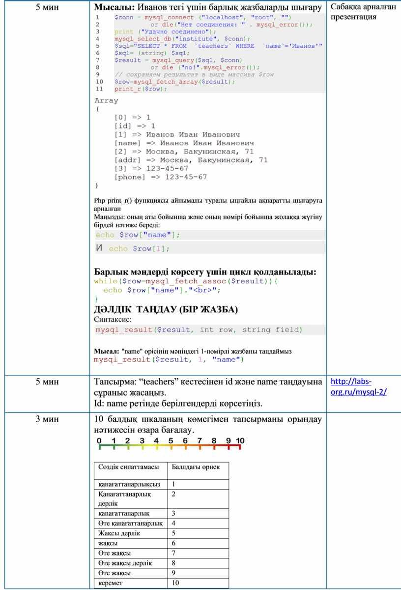 """Мысалы: Иванов тегі үшін барлық жазбаларды шығару 1 2 3 4 5 6 7 8 9 10 11 $conn = mysql_connect ( """"localhost"""" , """"root""""…"""