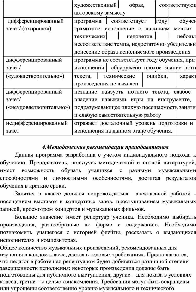 Методические рекомендации преподавателям