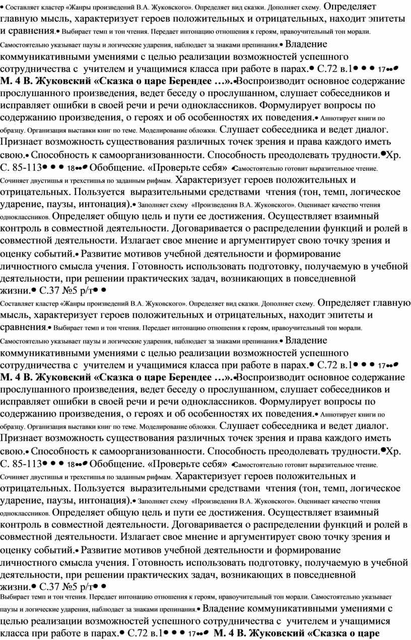 Составляет кластер «Жанры произведений