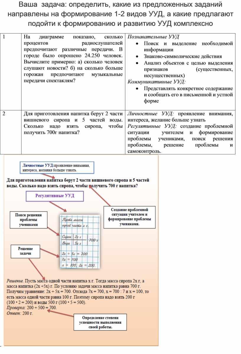 Ваша задача: определить, какие из предложенных заданий направлены на формирование 1-2 видов