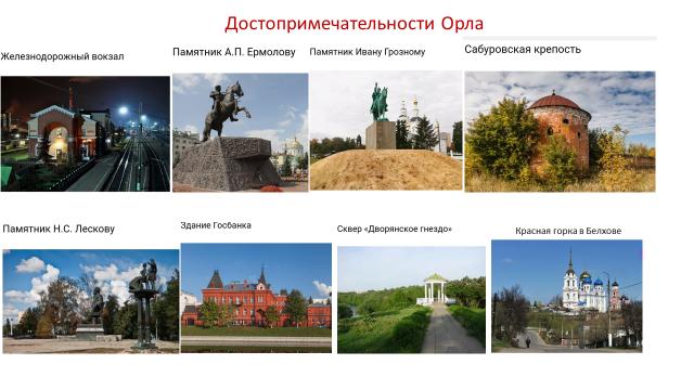 """Презентация """"Старинные города России"""""""