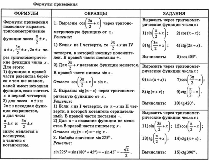 Формулы тригонометрии 3й урок