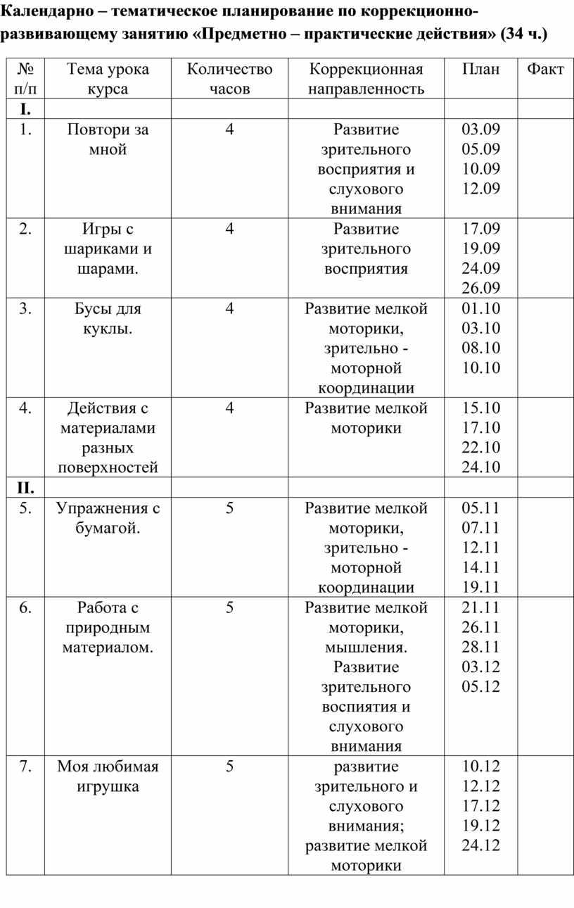 Календарно – тематическое планирование по коррекционно-развивающему занятию «Предметно – практические действия» (34 ч