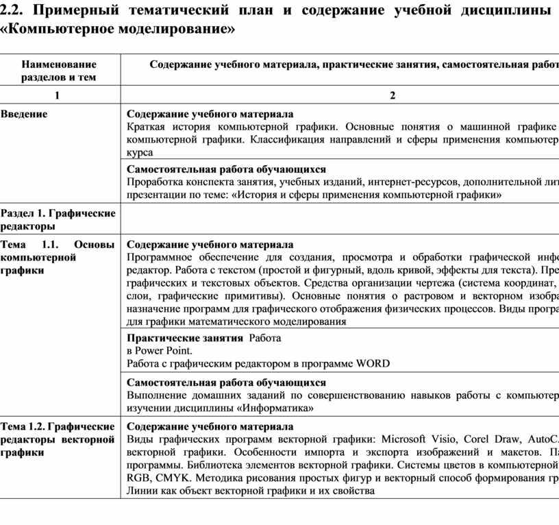 Примерный тематический план и содержание учебной дисциплины «Компьютерное моделирование»