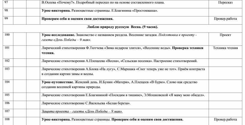 В.Осеева «Почему?». Подробный пересказ по на основе составленного плана