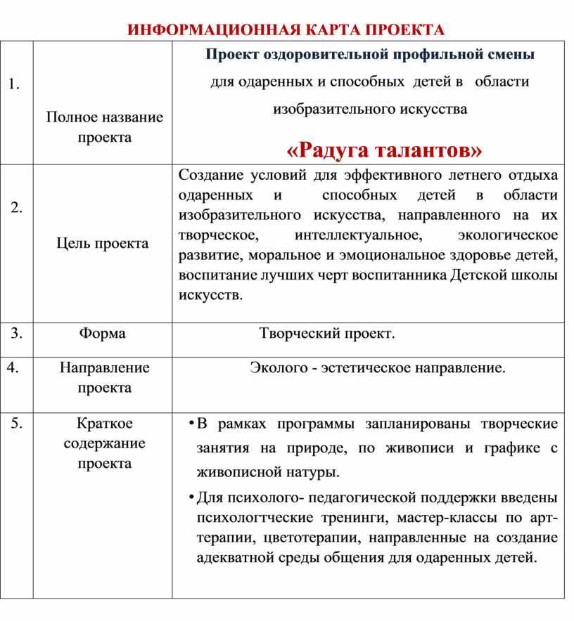 ИНФОРМАЦИОННАЯ КАРТА ПРОЕКТА 1