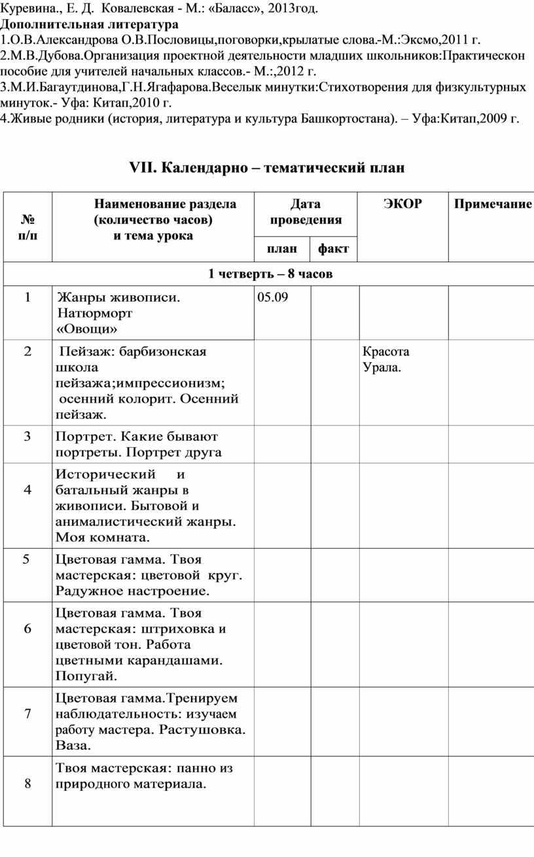 Куревина. , Е. Д. Ковалевская -