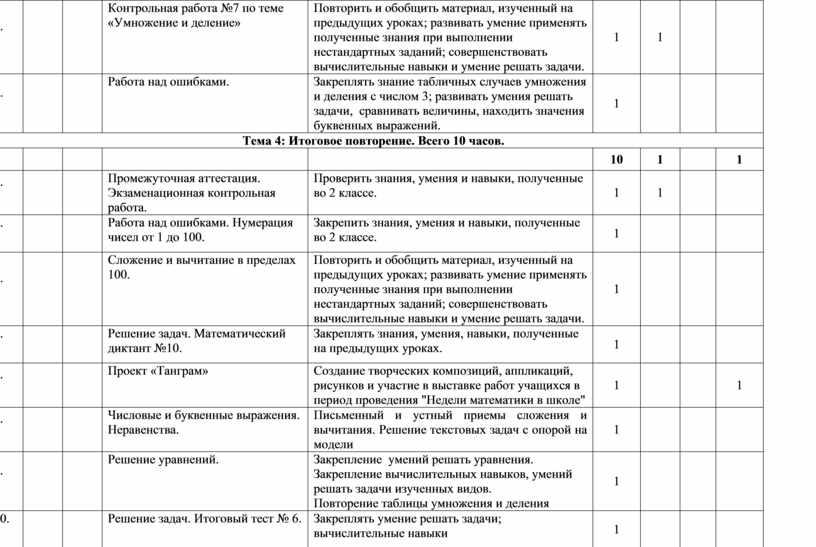 Контрольная работа №7 по теме «Умножение и деление»
